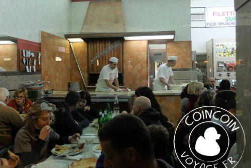 ai marmi pizzeria adresse rome